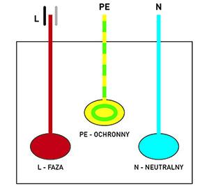 mechanizm-podlaczenia-2